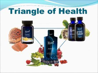 Kyani Nitro FX Triangle of Health